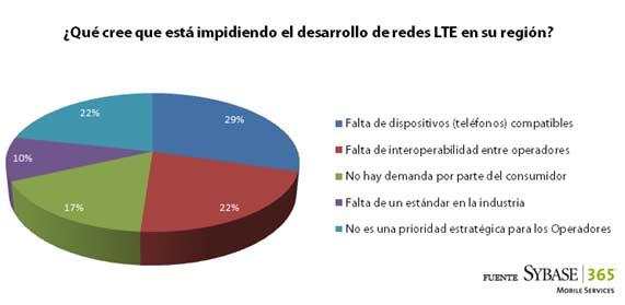 SyBase-Estudio-LTE2