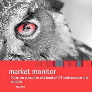 MarketMonitor