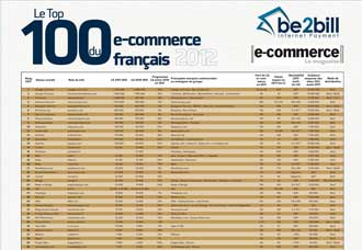 Top100-EcommerceFR