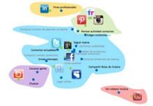 fotos_Fotos_Recurso_Redes-Sociales-mapa