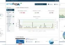 Splio-EmailForge40