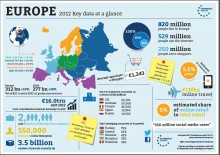 eCommerce-Europe-Statitstic