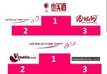 vente-prive-vino-ranking