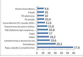 Cetelem-consumo2013