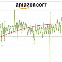Amazon-price_md