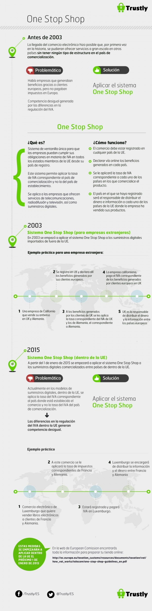 OneStopShop-Trustly