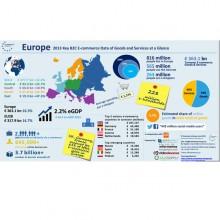 ecommerceeurope13