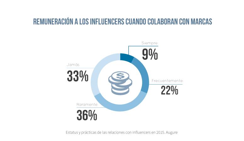 influencer5