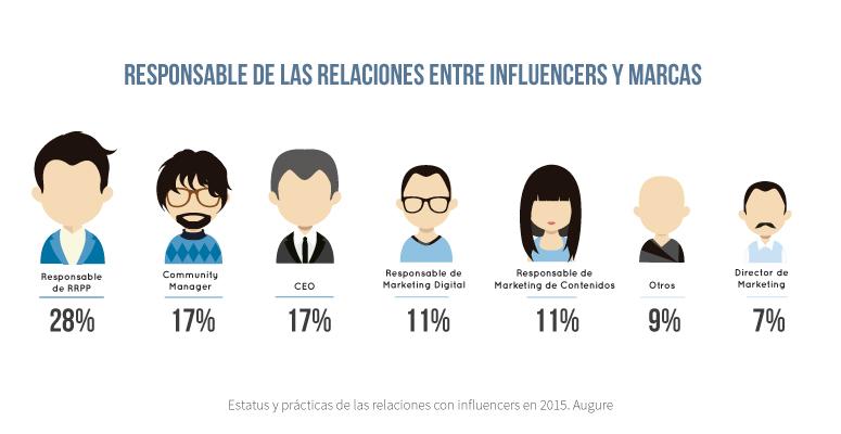 influencer6