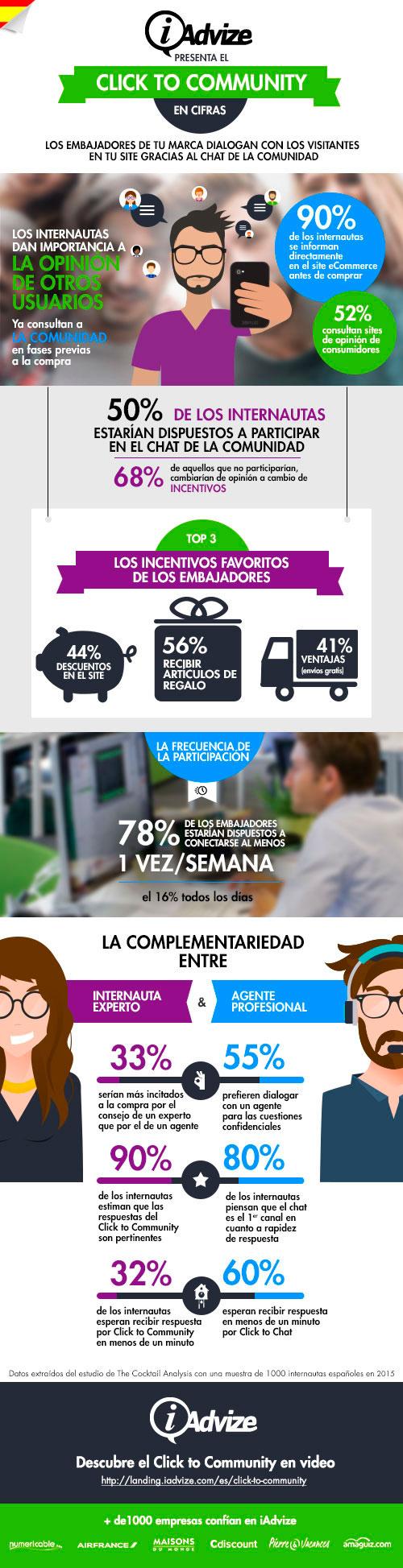 infografiaIadvize