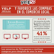 yelpinfo_md
