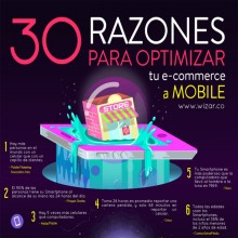 Mobile-infografia_md