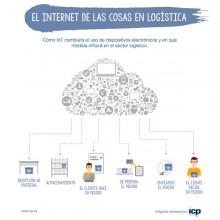 internetofthingsInfografia_md