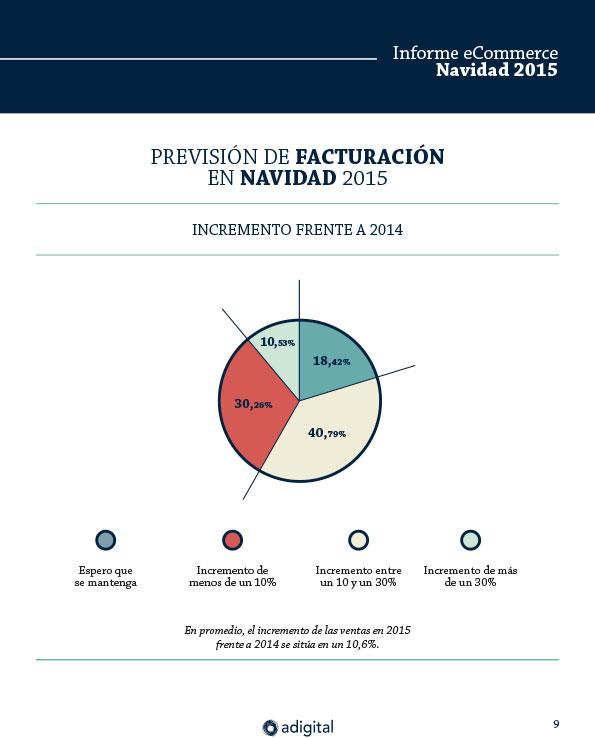 infografia-navidad-adigital-2
