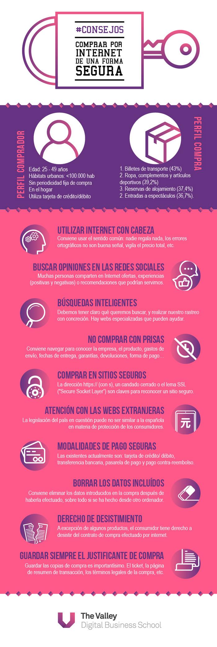 Infografia_Consejos_TheValley-03