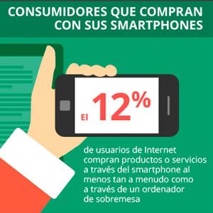 Google-datos-mobile
