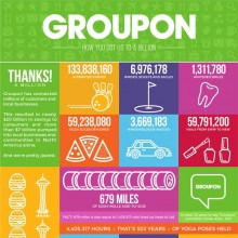 Groupon-1billion