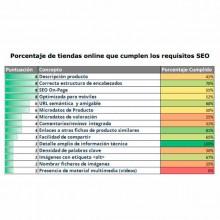 estudiofichasdeproducto_md