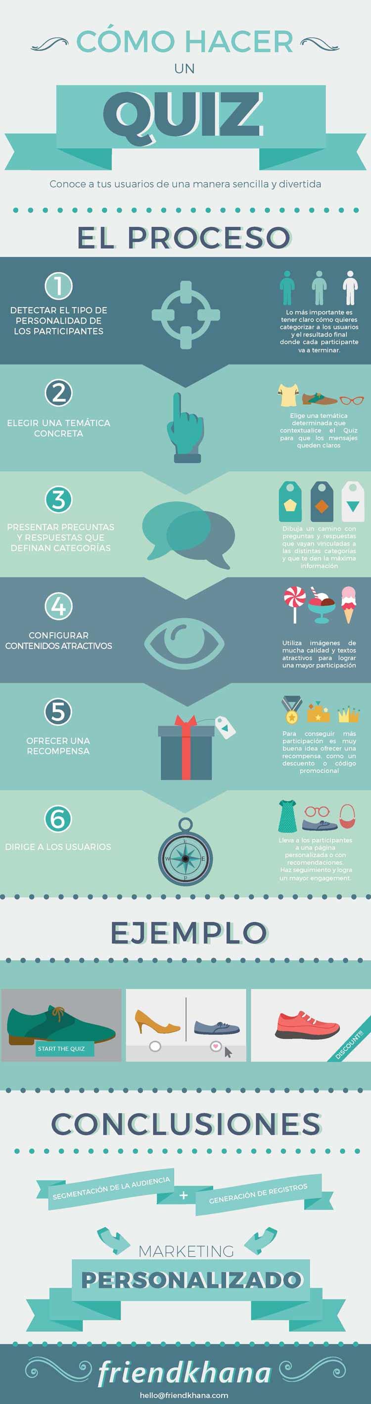 infografiamarketingpersonalizado