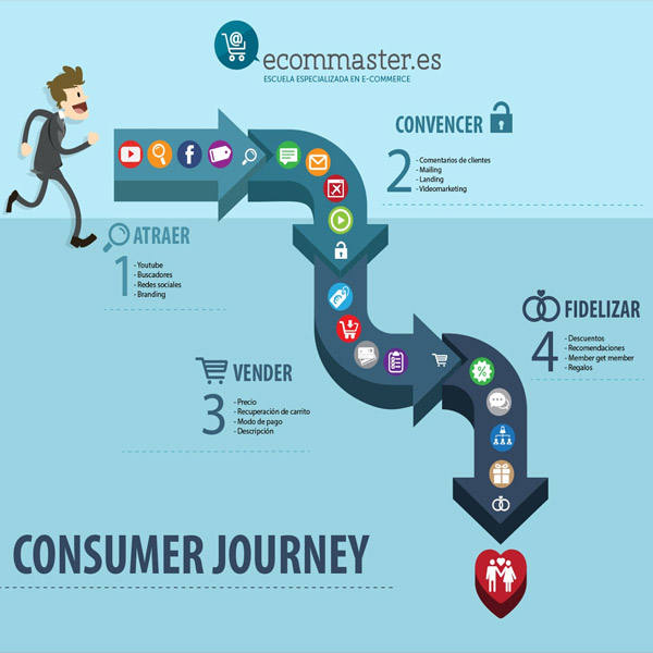 EcomMaster-customer