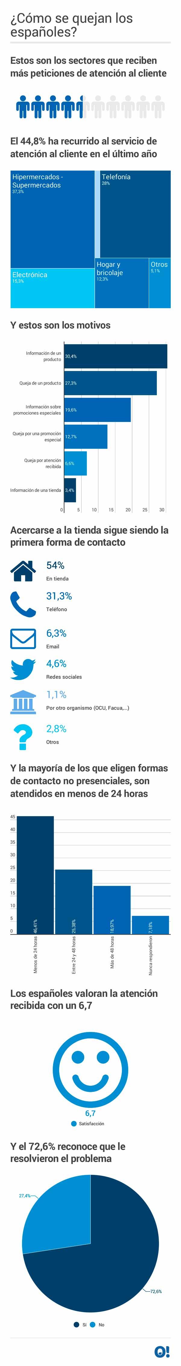 Infografia_Dia_de_los_derechos_del_consumidor