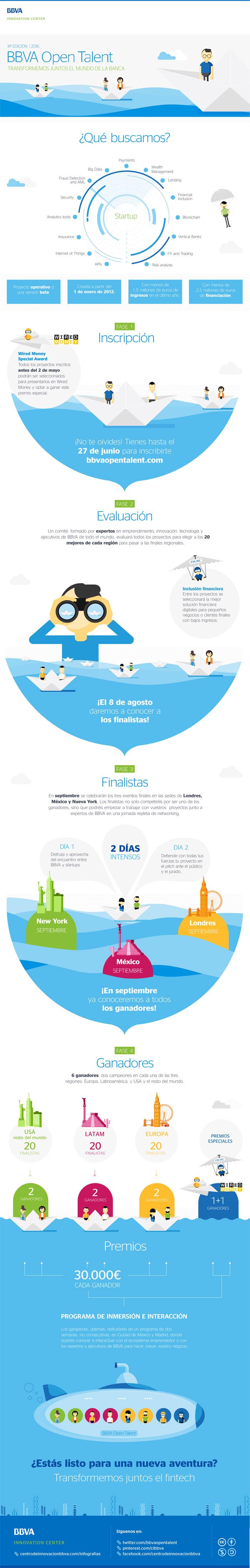 bbva_infografia_md