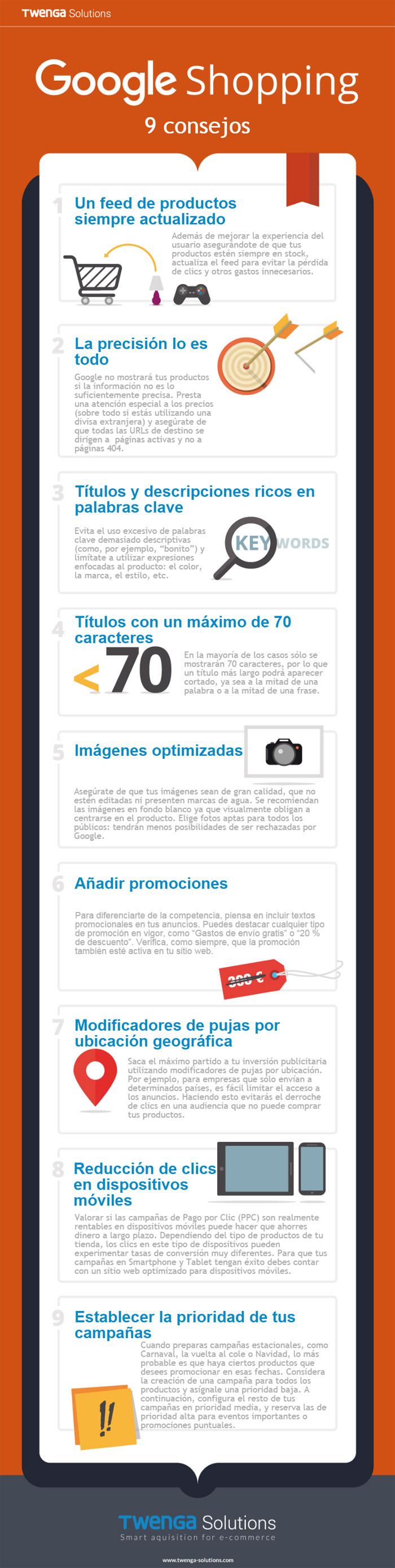infografía-google-shopping_lg