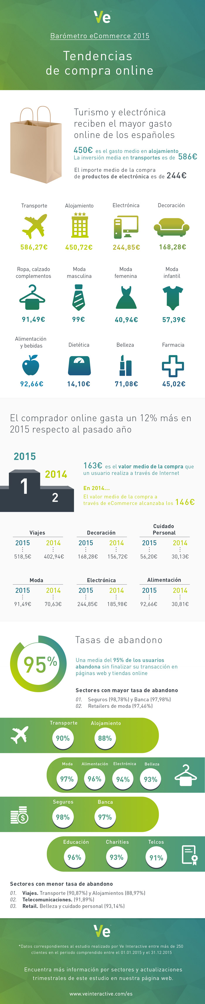 infografia_ve_md