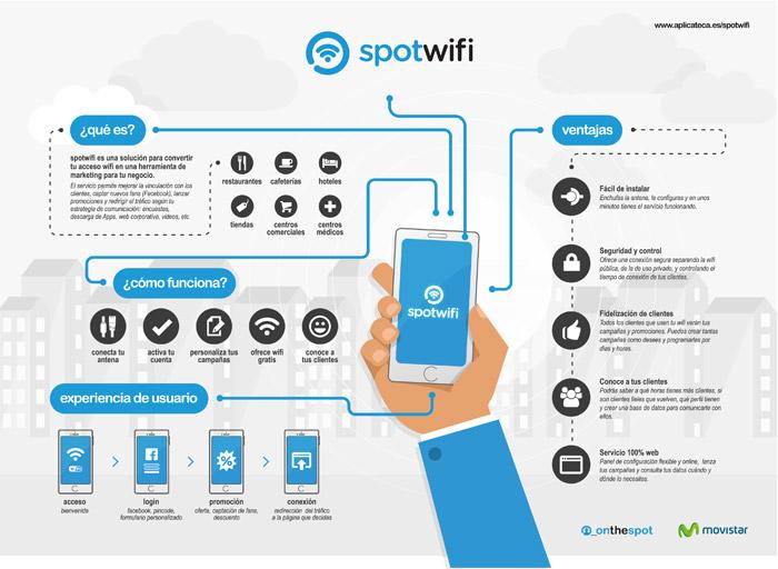 spotwifi_infografia