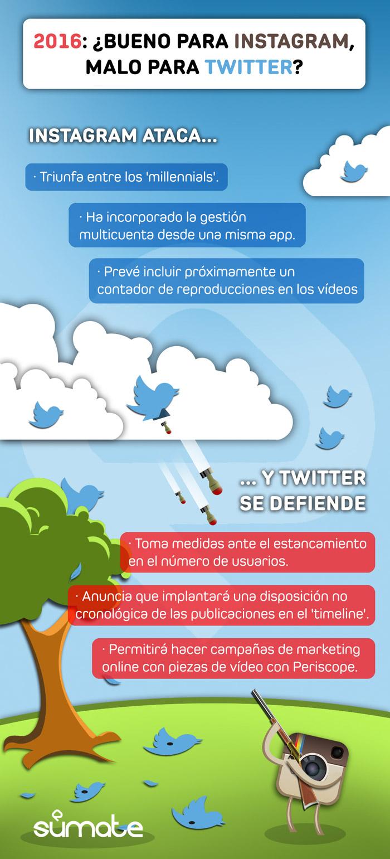 twitter-vs-instagram-infografia