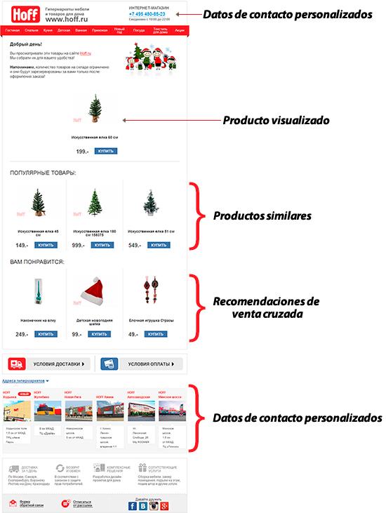Retail-Rocket3