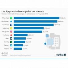 appsdescargadas_md