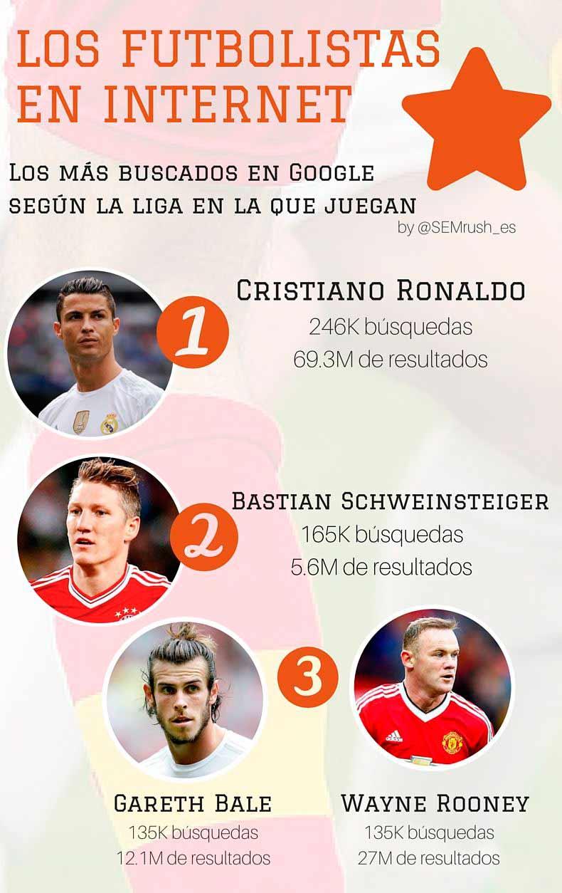 futbolistasEurocopa_