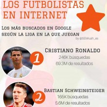 futbolistasEurocopa_md