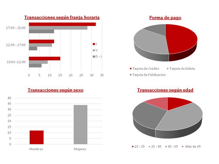 Gráficos-Big-Data_md