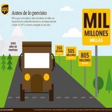 UPS-sostenibilidad