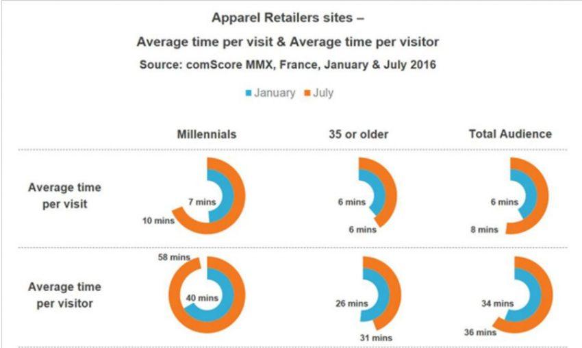 mercado-moda-francia-2016