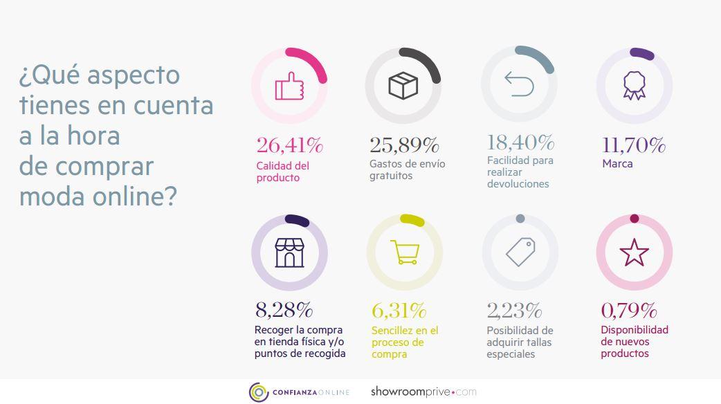 ii-estudio-confianza-online_grafico-5