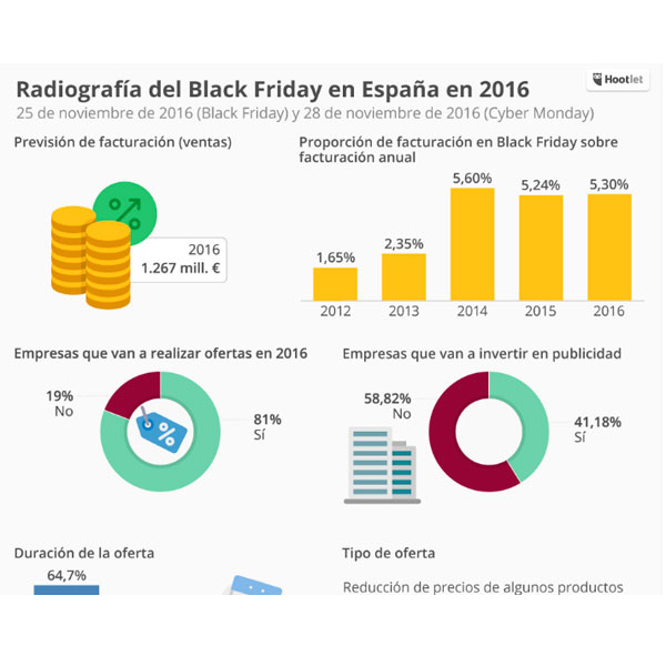 blackfridayespana
