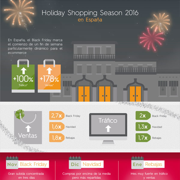 holiday-shopping-criteo_md