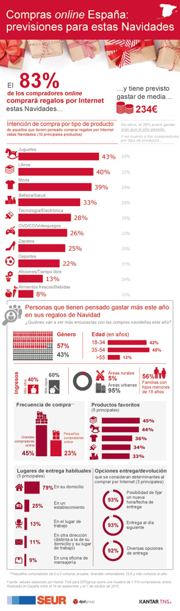spain_infographics_es-def