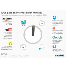 internet1minuto_md