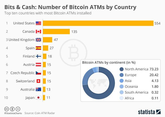 bitcoin_md