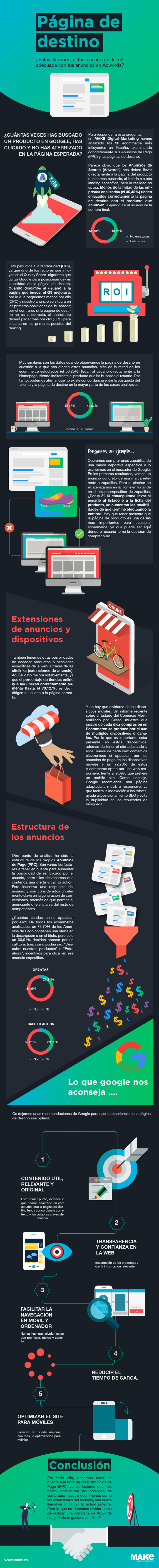 infografiaurl