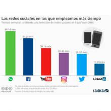 redessocialestop_md