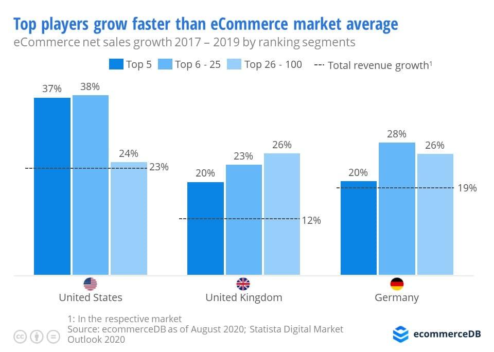 mercado comercio online